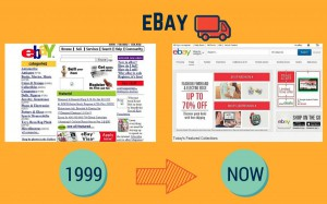 S3-Corp-Sunrise-Software-Solutions-Corp-popular-websites-Ebbay