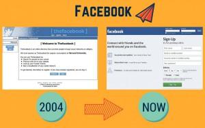 S3-Corp-Sunrise-Software-Solutions-Corp-popular-websites-Facebook