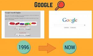 S3-Corp-Sunrise-Software-Solutions-Corp-popular-websites-Google