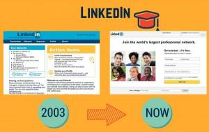 S3-Corp-Sunrise-Software-Solutions-Corp-popular-websites-LinkedIn
