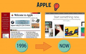 S3-Corp-Sunrise-Software-Solutions-Corp-popular-websites-apple